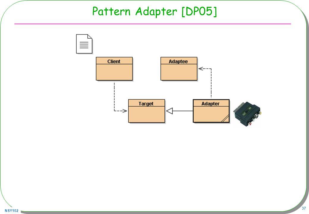 Pattern Adapter [DP05]